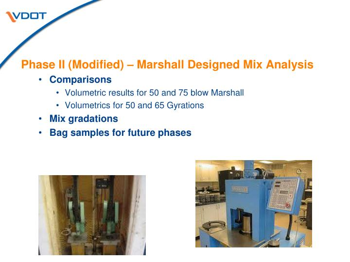 Phase II (Modified) – Marshall Designed Mix Analysis