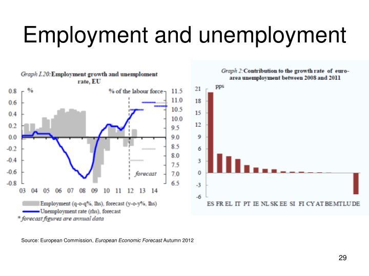 Employment and unemployment