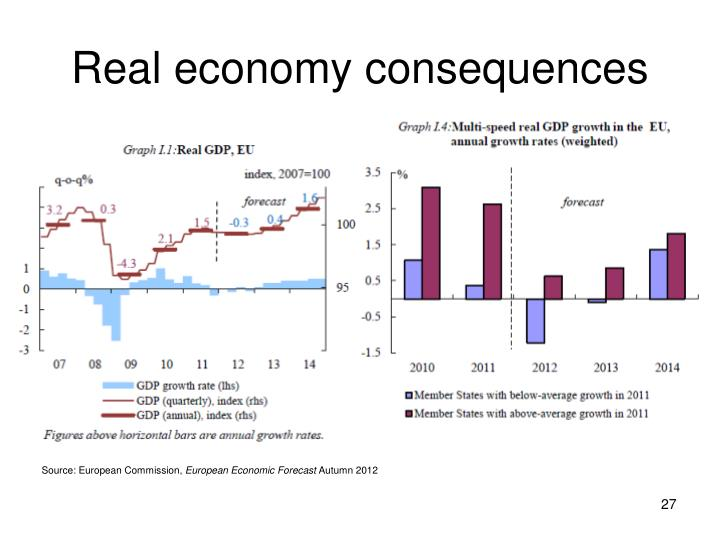 Real economy consequences