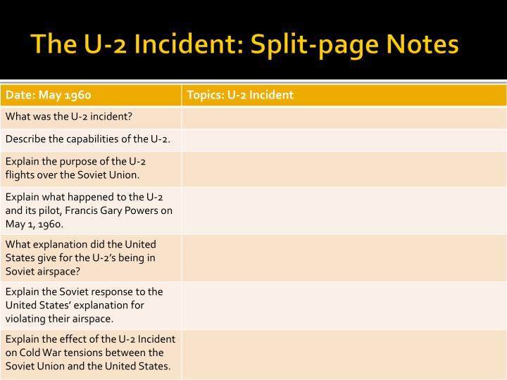 The U-2 Incident: Split-page Notes