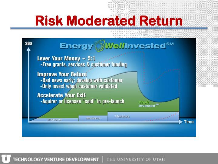 Risk Moderated Return