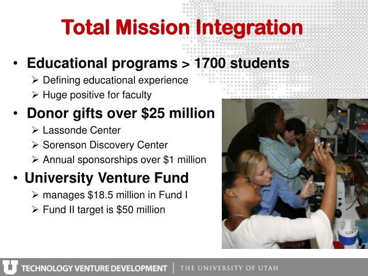 Total Mission Integration
