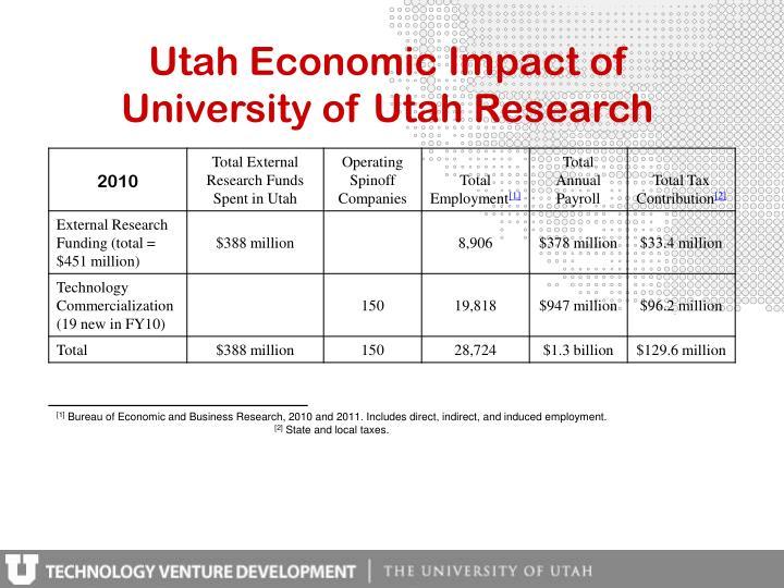 Utah Economic Impact of