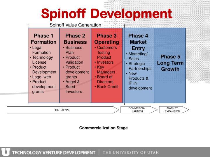 Spinoff Development