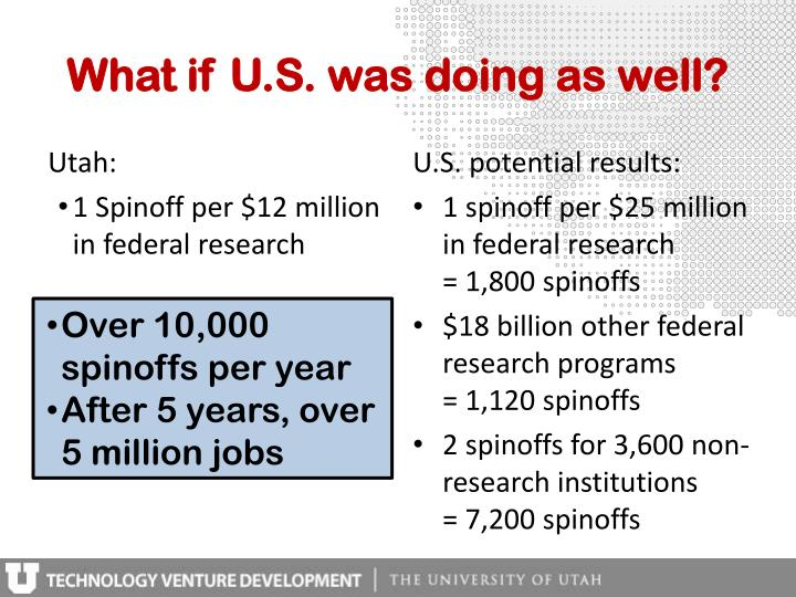 What if U.S. was doing as well?