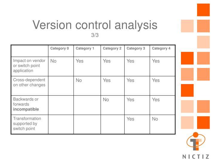 Version control analysis
