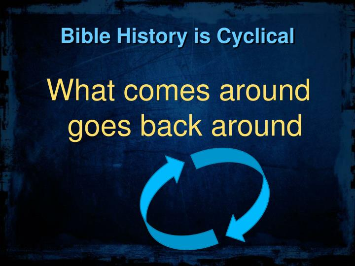 Bible History is Cyclical