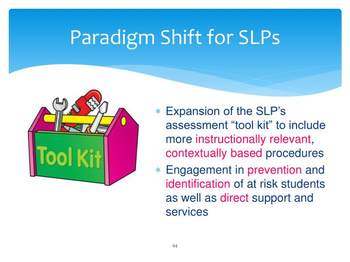 Paradigm Shift for SLPs