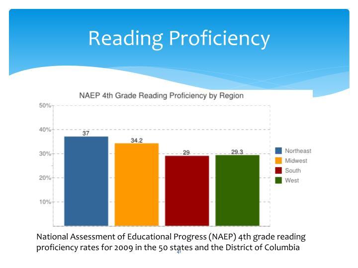 Reading Proficiency