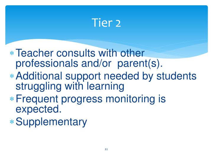 Teacher consults with other professionals and/or  parent(s).