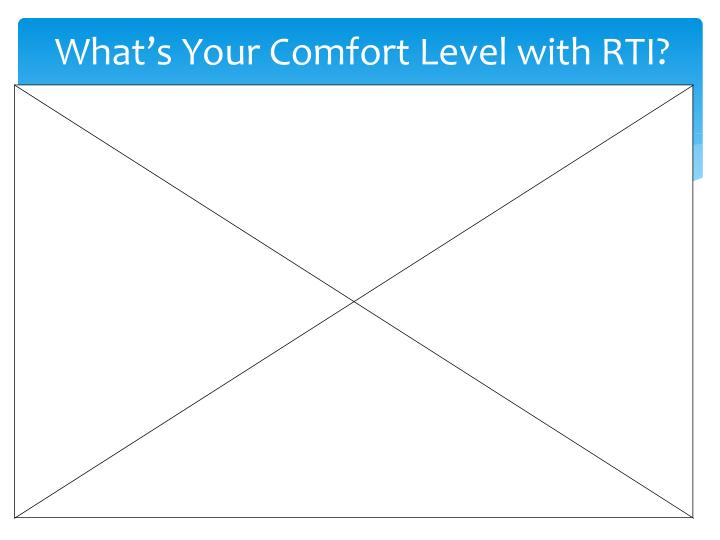 What's Your Comfort Level with RTI?
