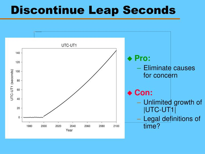 Discontinue Leap Seconds
