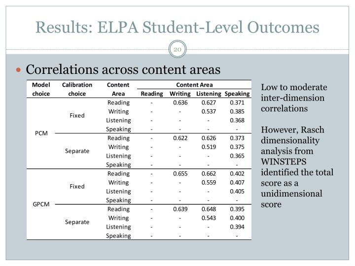 Results: ELPA Student-Level Outcomes