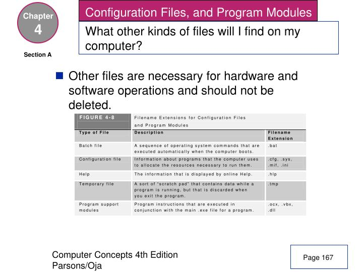 Configuration Files, and Program Modules
