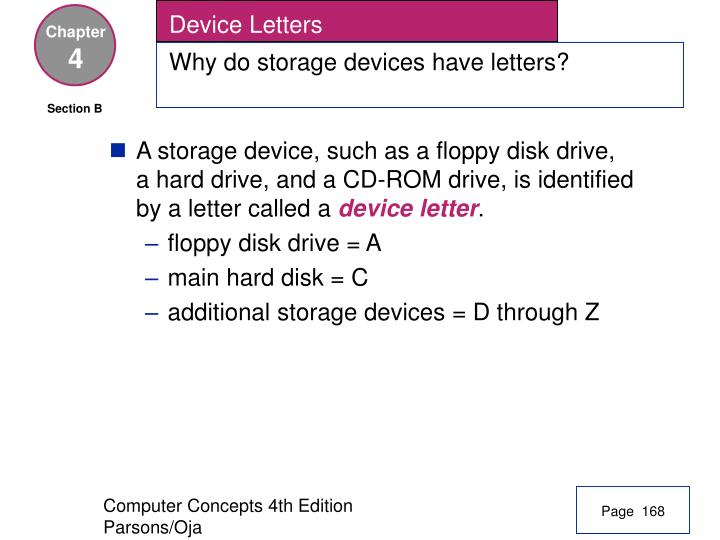 Device Letters