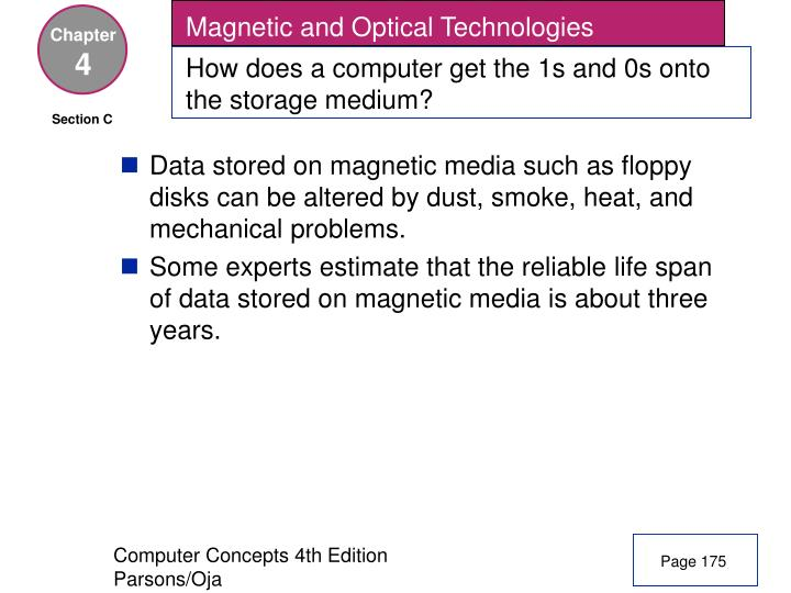 Magnetic and Optical Technologies