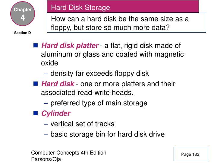 Hard Disk Storage