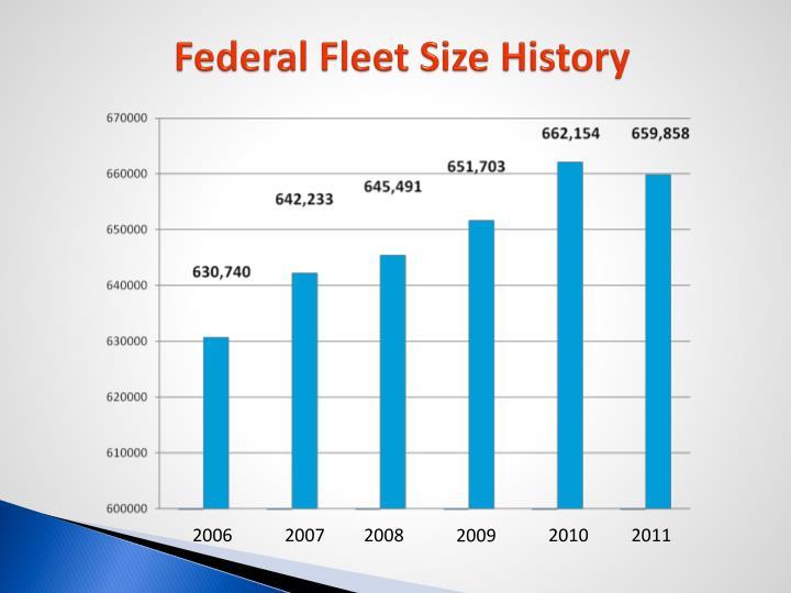 Federal fleet size history