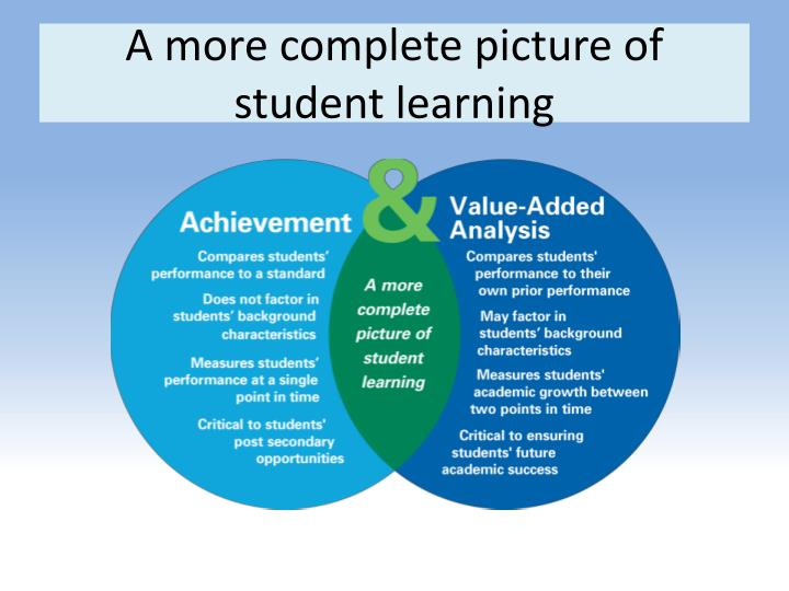 A more complete picture of student learning