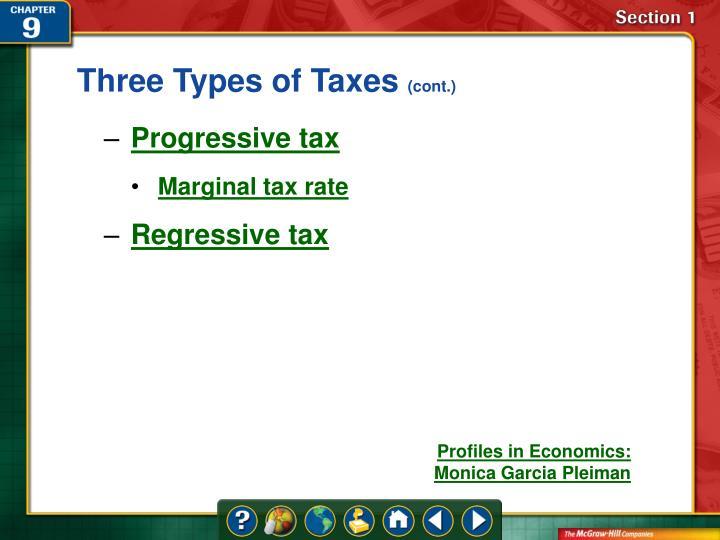 Three Types of Taxes