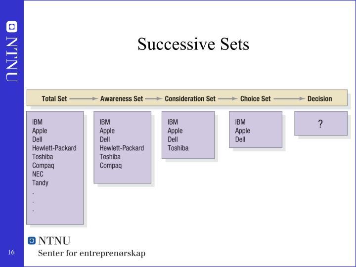 Successive Sets
