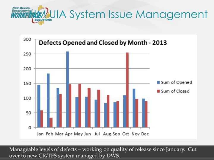 NM UIA System Issue Management