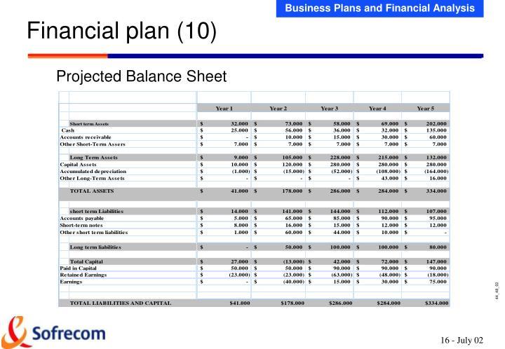 Financial plan (10)