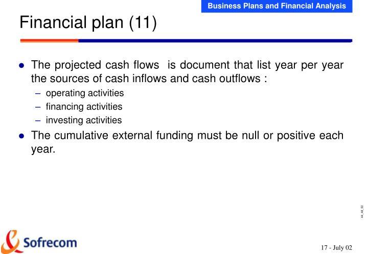 Financial plan (11)