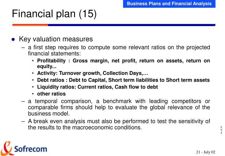 Financial plan (15)