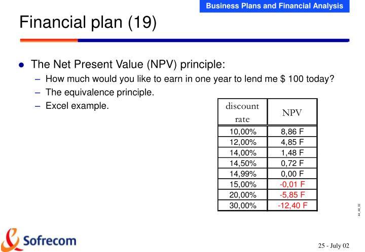Financial plan (19)