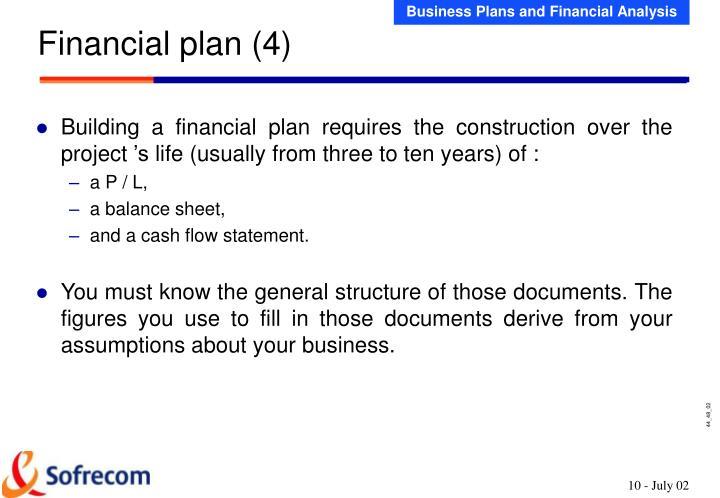 Financial plan (4)