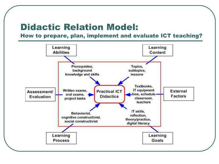 Didactic Relation Model: