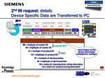 2 nd in request details device specific data are transferred to pc