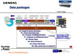 data packages