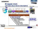 in request details get data about device description