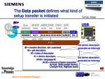 the data packet defines what kind of setup transfer is initiated