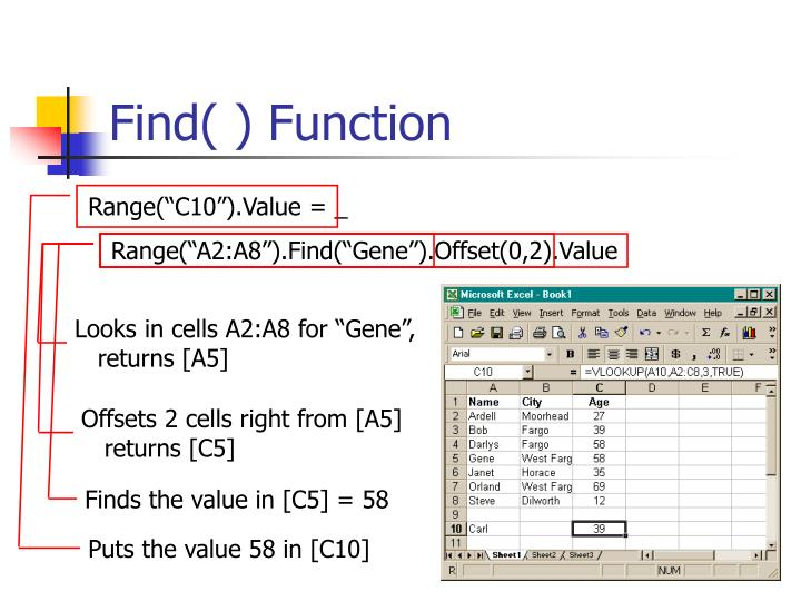 Find( ) Function