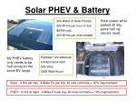 solar phev battery