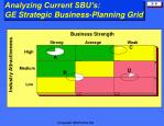analyzing current sbu s ge strategic business planning grid