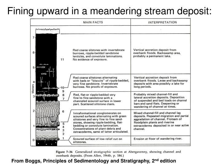 Fining upward in a meandering stream deposit: