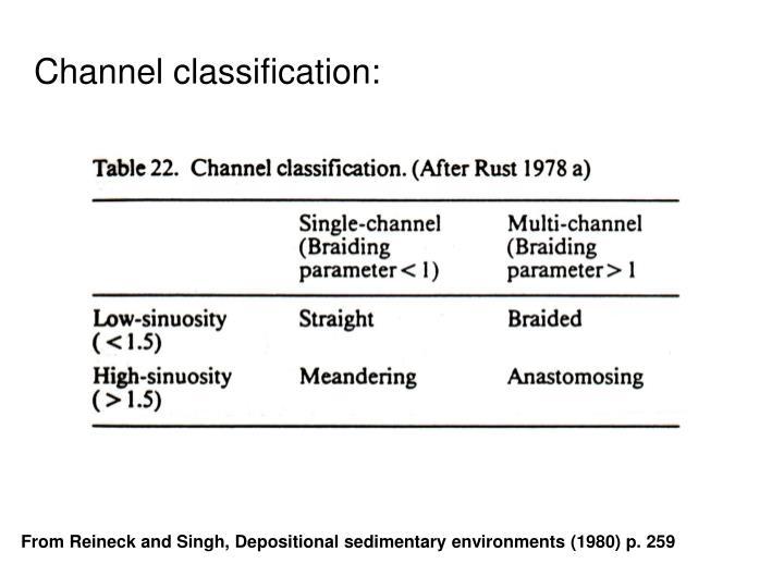 Channel classification: