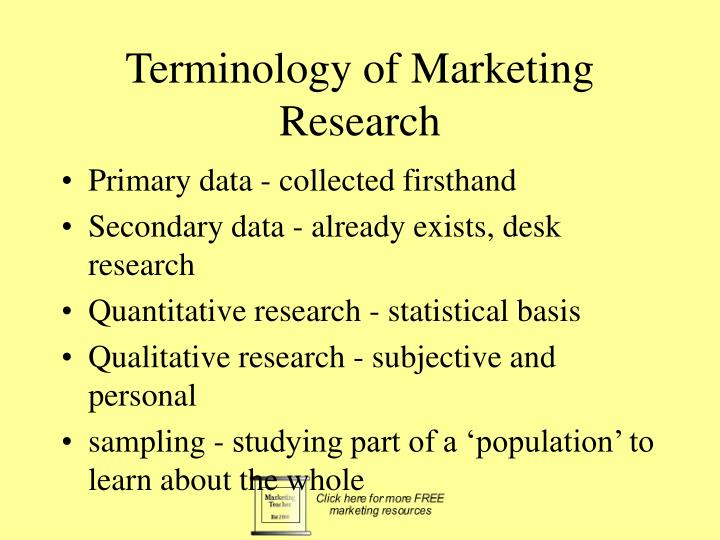 Terminology of Marketing Research