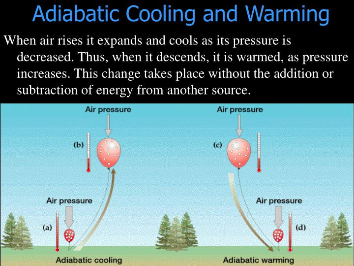 Adiabatic Cooling and Warming