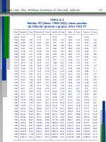 tabla a 3 m rida ipc base 1984 100 y tasas anuales de inflaci n general y grupos a os 1962 97