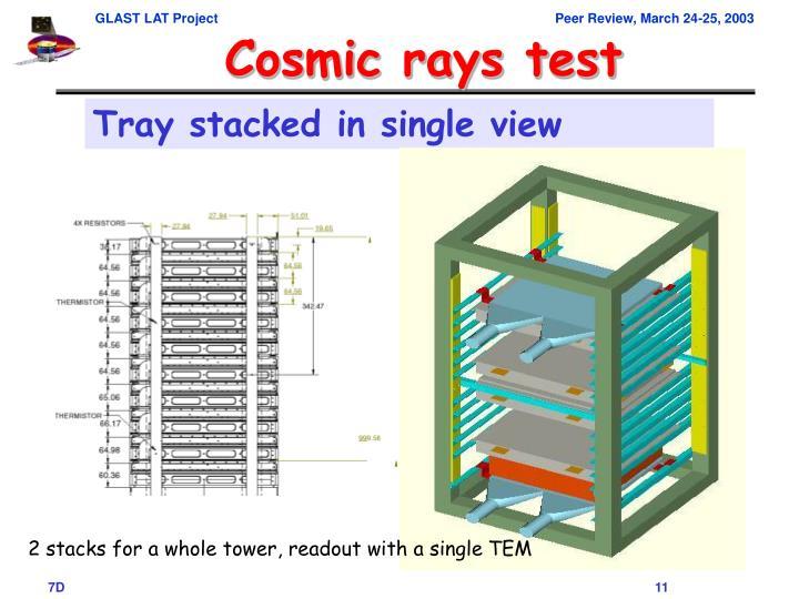 Cosmic rays test