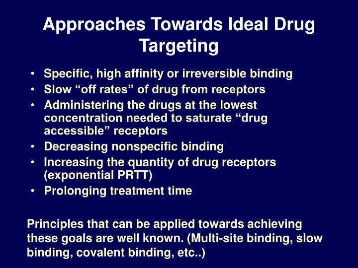 Approaches Towards Ideal Drug Targeting