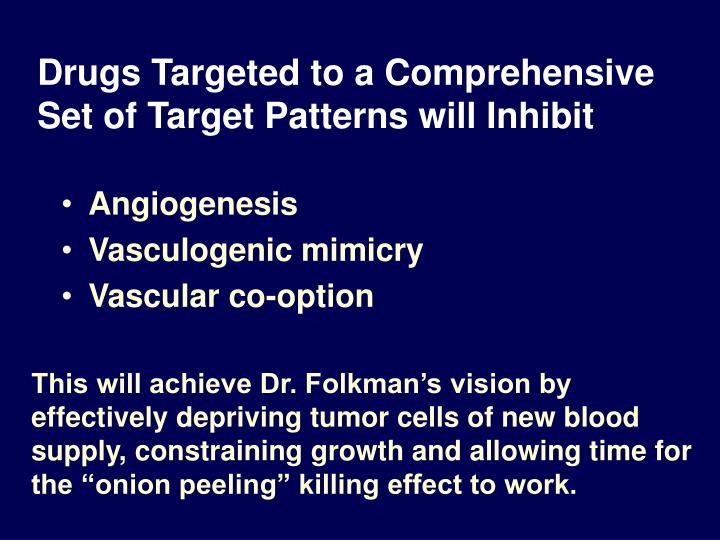 Drugs Targeted to a Comprehensive Set of Target Patterns will Inhibit