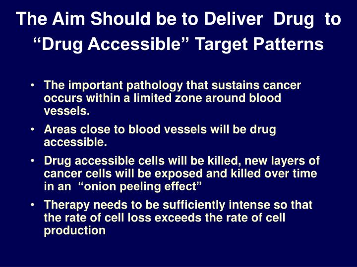 "The Aim Should be to Deliver  Drug  to ""Drug Accessible"" Target Patterns"