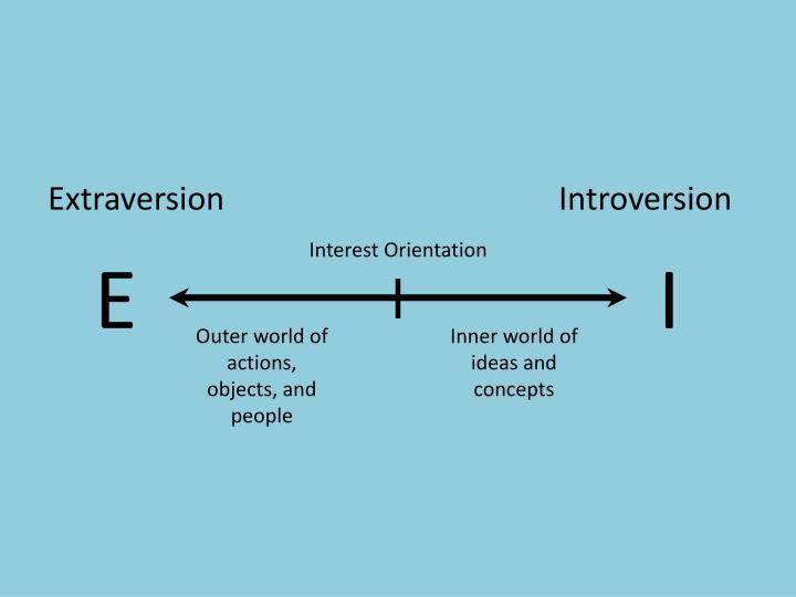 Extraversion