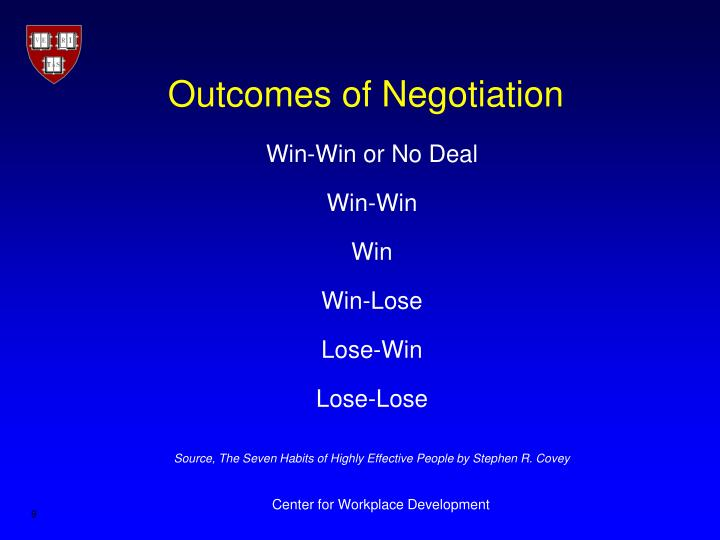 Outcomes of Negotiation